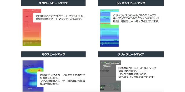 【第1回】「ヒートマップ」のポテンシャルを最大化する5つの分析手法とは?!