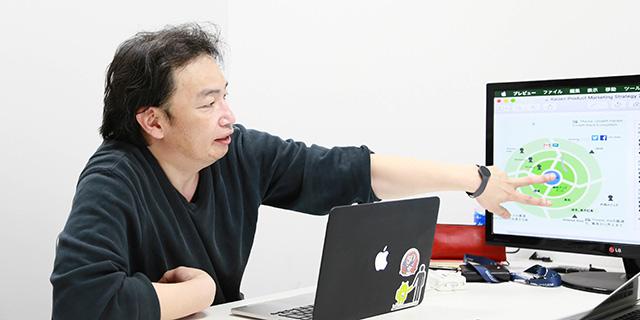 インバウンド受注「ゼロ」からの挑戦!Kaizen Platformのインバウンドマーケ(後編)