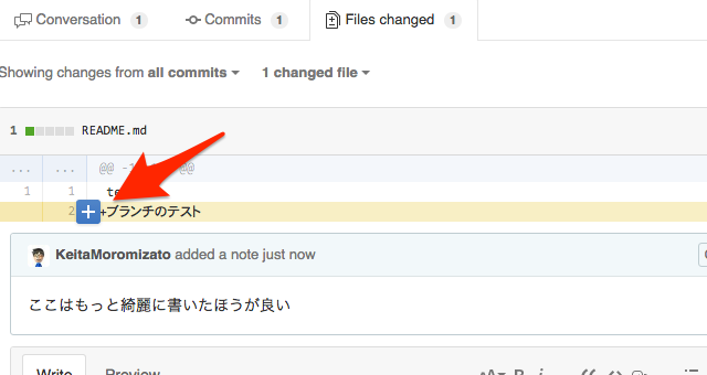 GitHub Pull Request