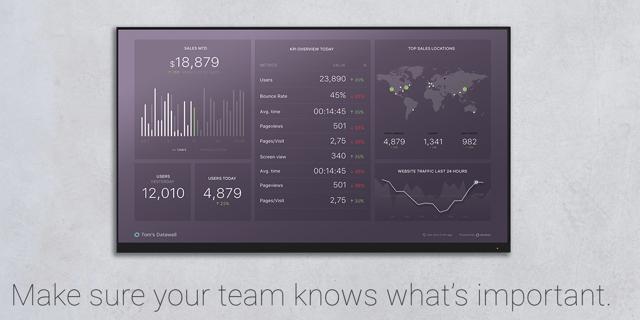 「誰でも」データアナリストになれる!?無料で使える、簡単データ分析ツール「databox」