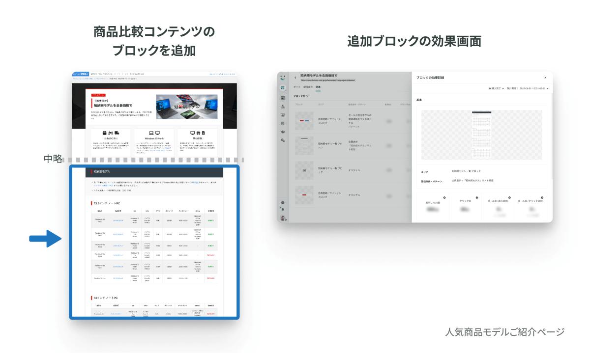 レノボ・ジャパン_KARTE Blocks導入事例