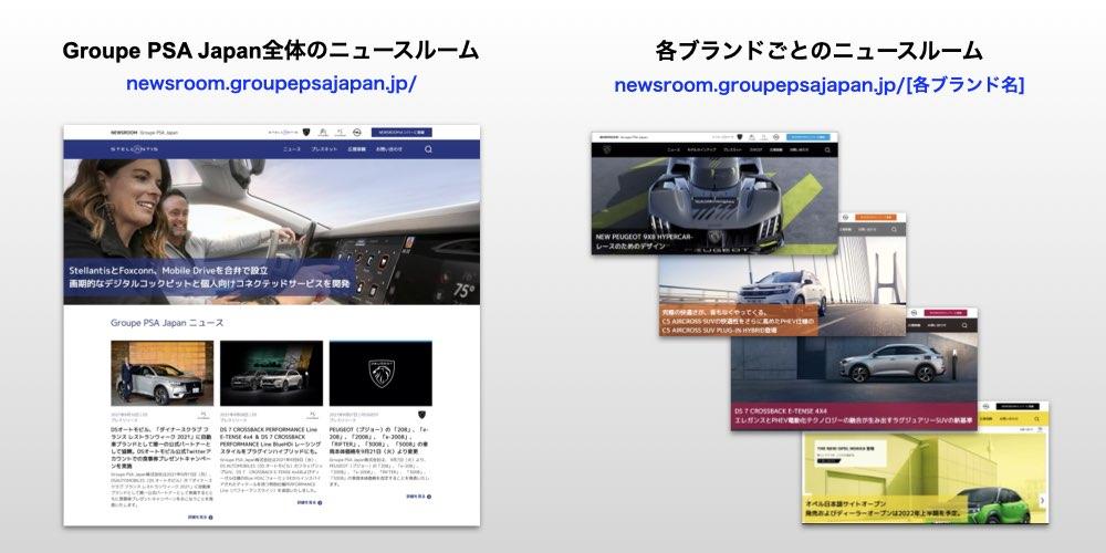 Groupe PSA Japan様_ニュースルーム